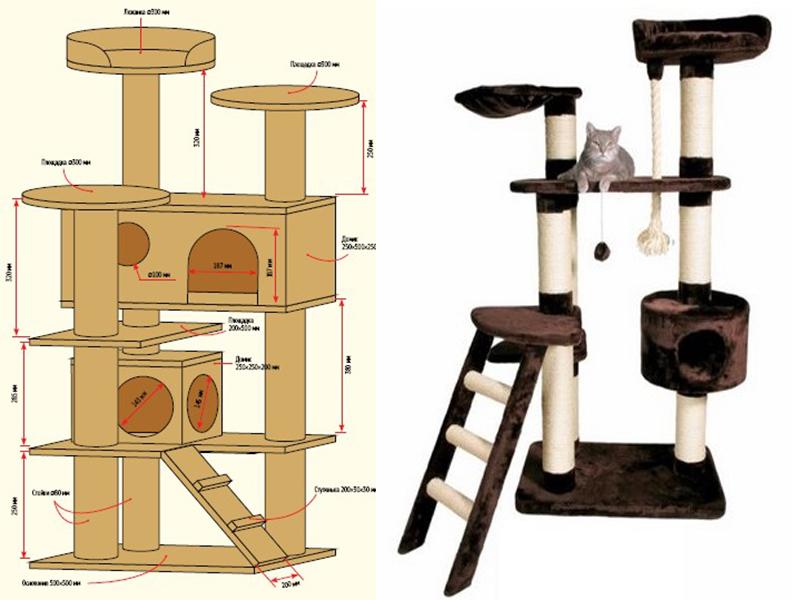 Как построить домик для котёнка своими руками 61